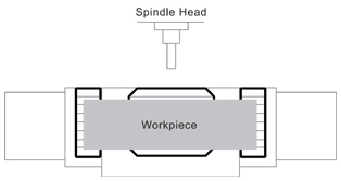 Illustration showing a sub table at each side of the rotary table for long or multiple workpieces